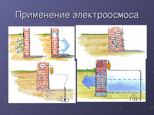 ЭЛЕКТРООСМОС