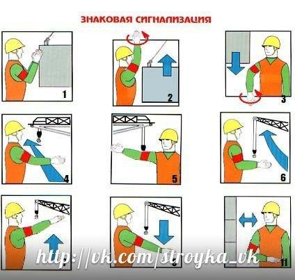 Что запрещается стропальщику при обвязке и зацепке грузов? Сигналы стропальщика.
