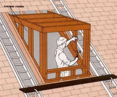 «Кукушка» на крыше своими руками.